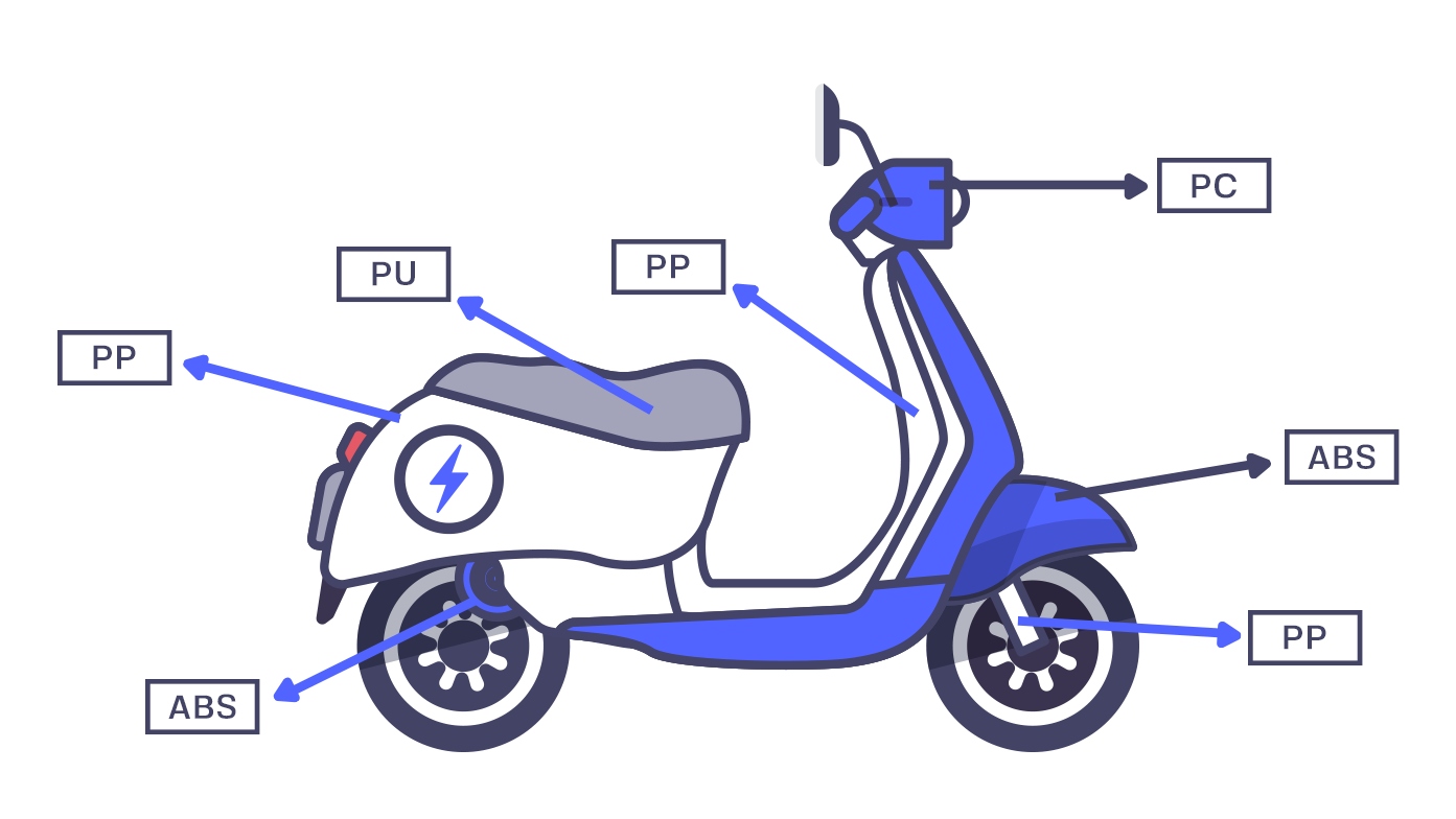 Automotive plastic parts - How to select the right polymer for Electric Two Wheelers?